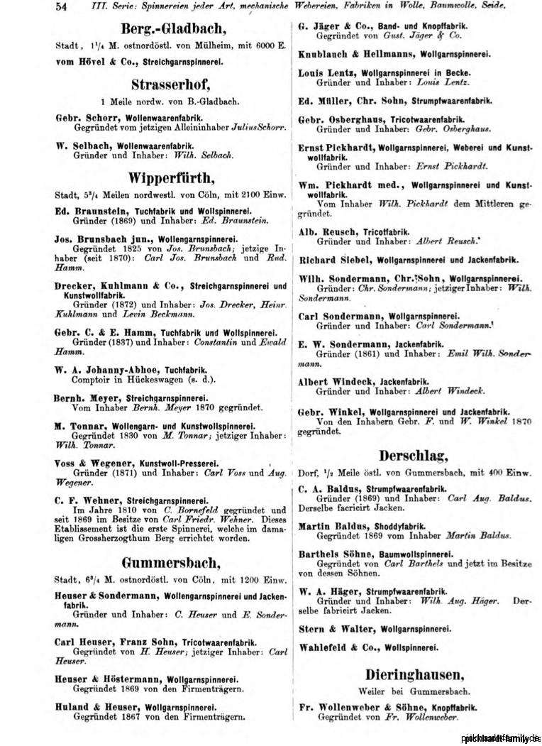 Industrie GM 1873